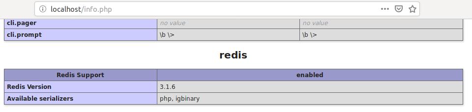 Redis Extension
