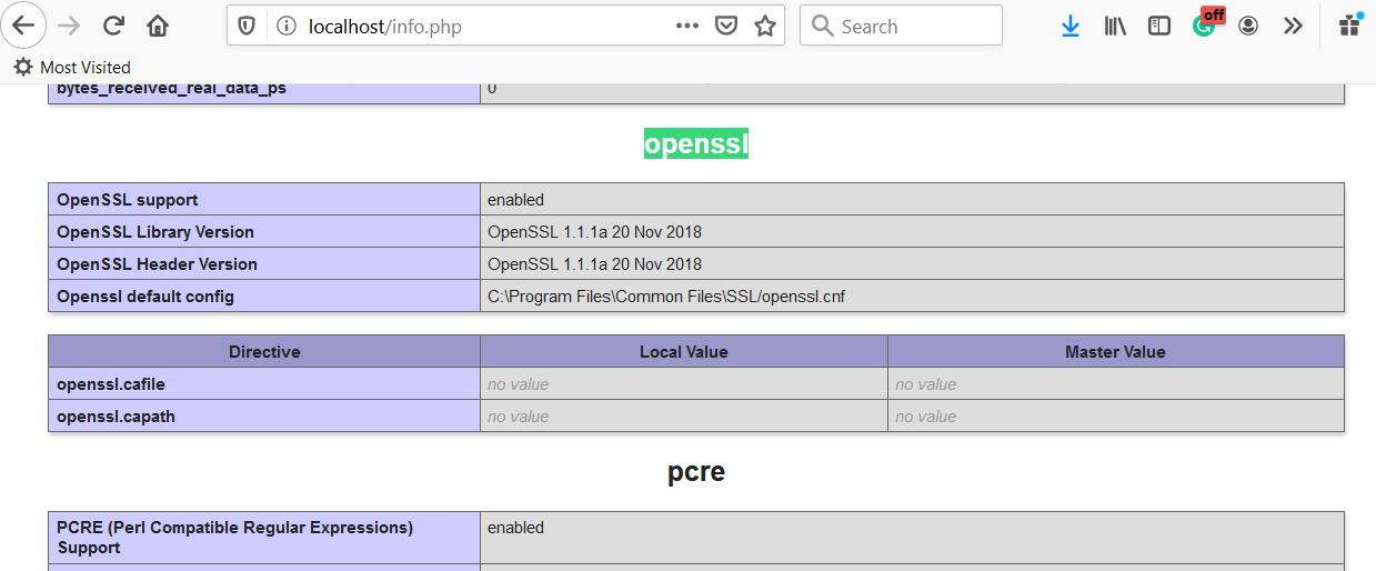 OpenSSL Info Enabled