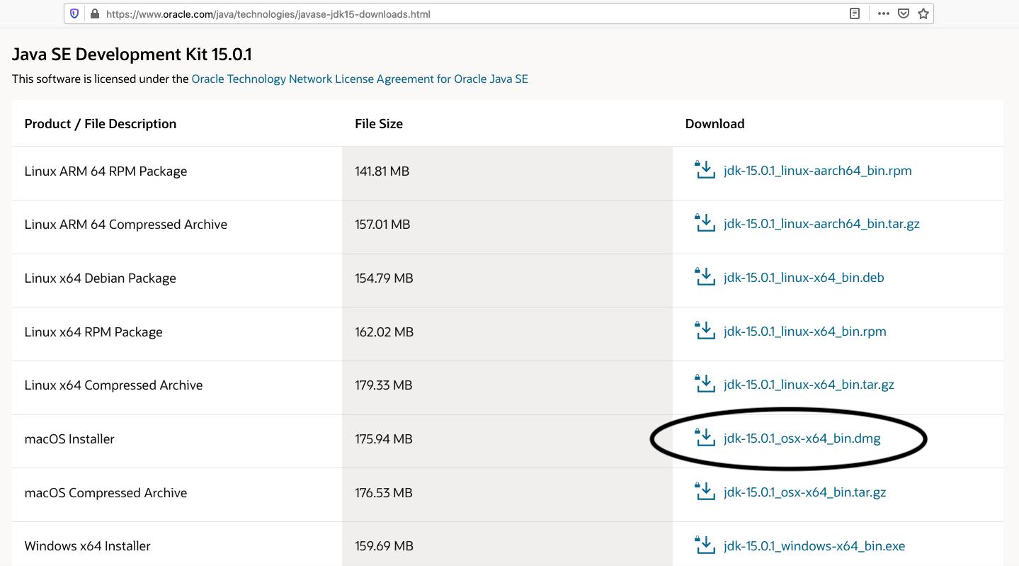 Install Java 15 On Mac - Downloads